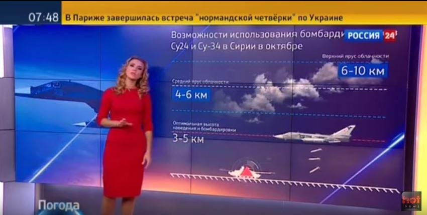 Russian Weather Channel Claims Perfect Weather To Bomb Syria